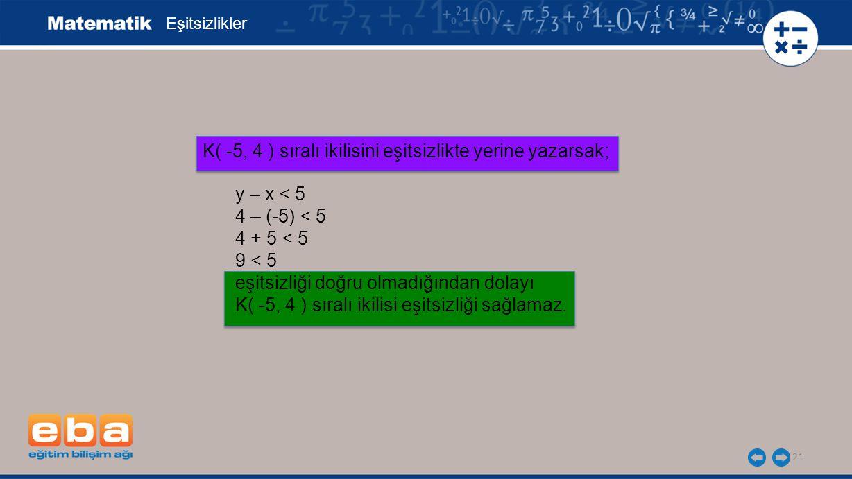 K( -5, 4 ) sıralı ikilisini eşitsizlikte yerine yazarsak;