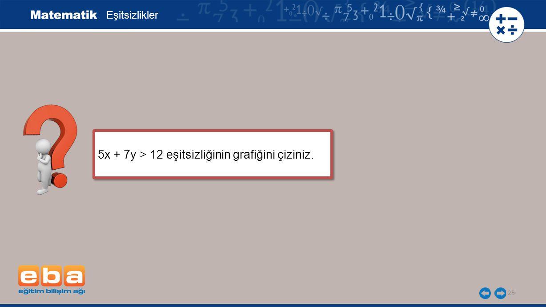 5x + 7y > 12 eşitsizliğinin grafiğini çiziniz.
