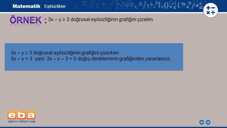 ÖRNEK : 3x – y ≥ 3 doğrusal eşitsizliğinin grafiğini çizelim.