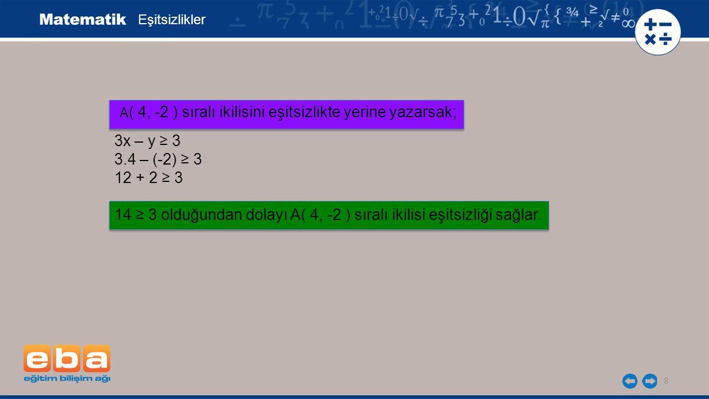 A( 4, -2 ) sıralı ikilisini eşitsizlikte yerine yazarsak;