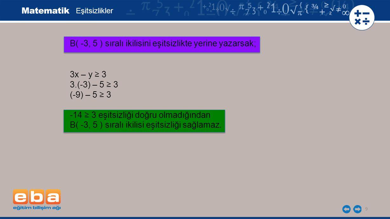 B( -3, 5 ) sıralı ikilisini eşitsizlikte yerine yazarsak;