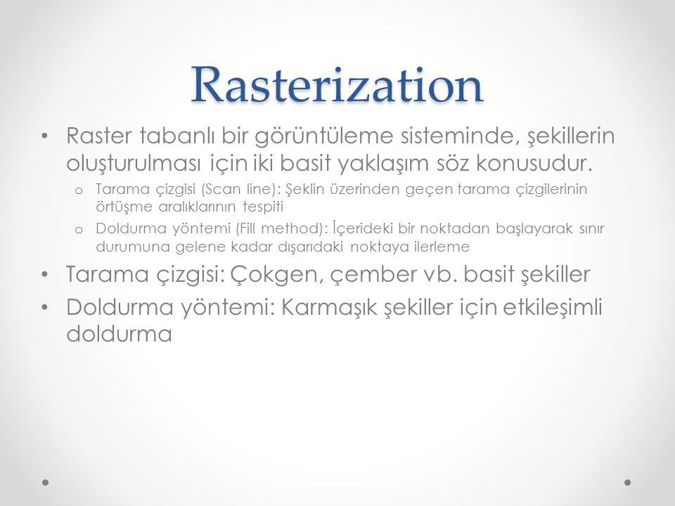 Rasterization Raster tabanlı bir görüntüleme sisteminde, şekillerin oluşturulması için iki basit yaklaşım söz konusudur.