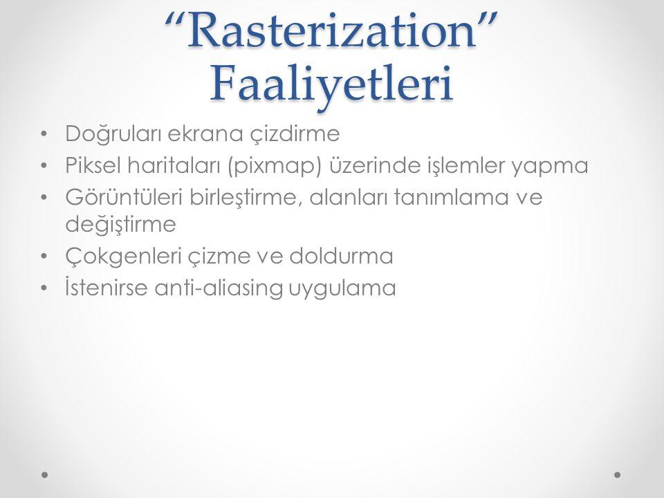 Rasterization Faaliyetleri