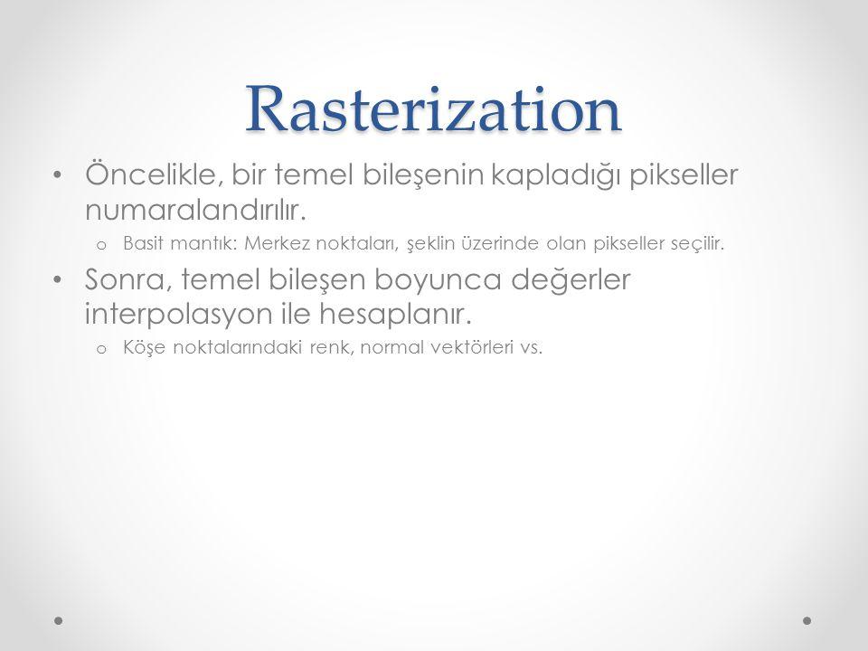 Rasterization Öncelikle, bir temel bileşenin kapladığı pikseller numaralandırılır.