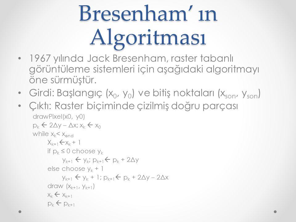 Bresenham' ın Algoritması
