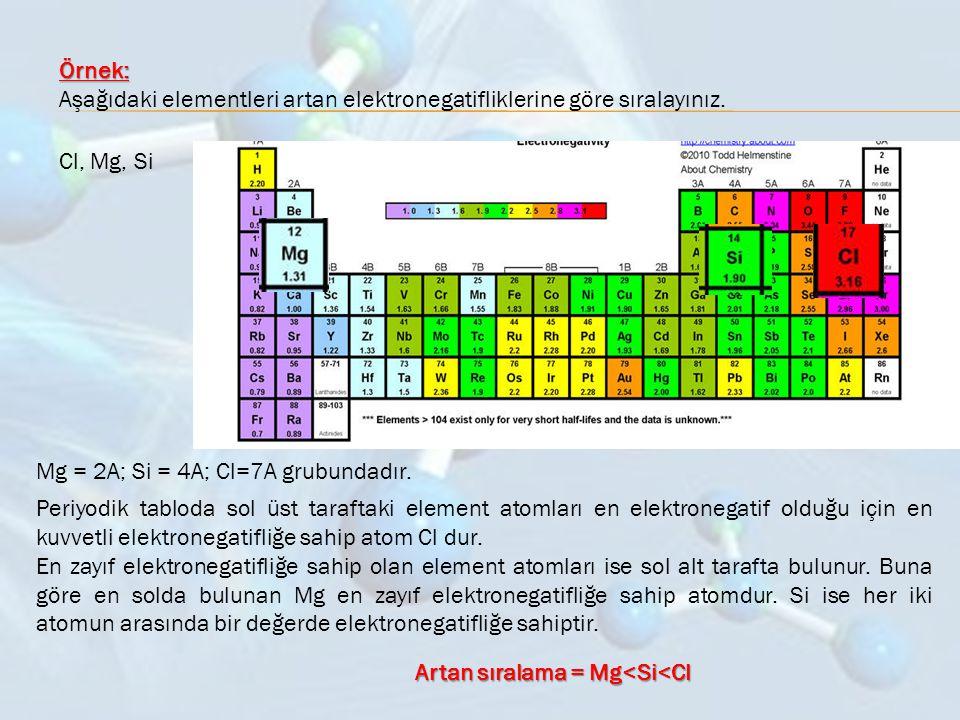 Örnek: Aşağıdaki elementleri artan elektronegatifliklerine göre sıralayınız. Cl, Mg, Si. Mg = 2A; Si = 4A; Cl=7A grubundadır.