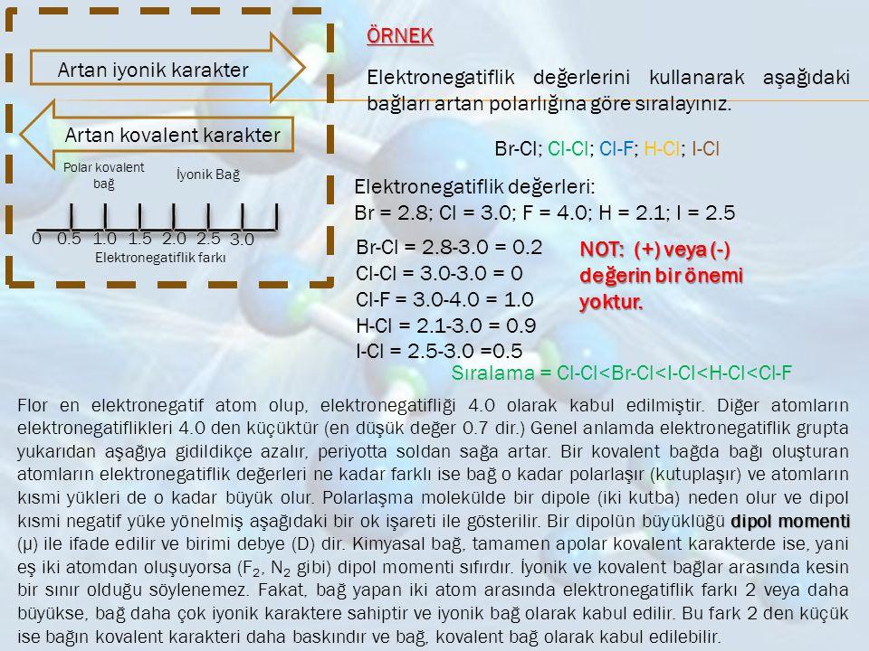 Artan kovalent karakter Artan iyonik karakter ÖRNEK
