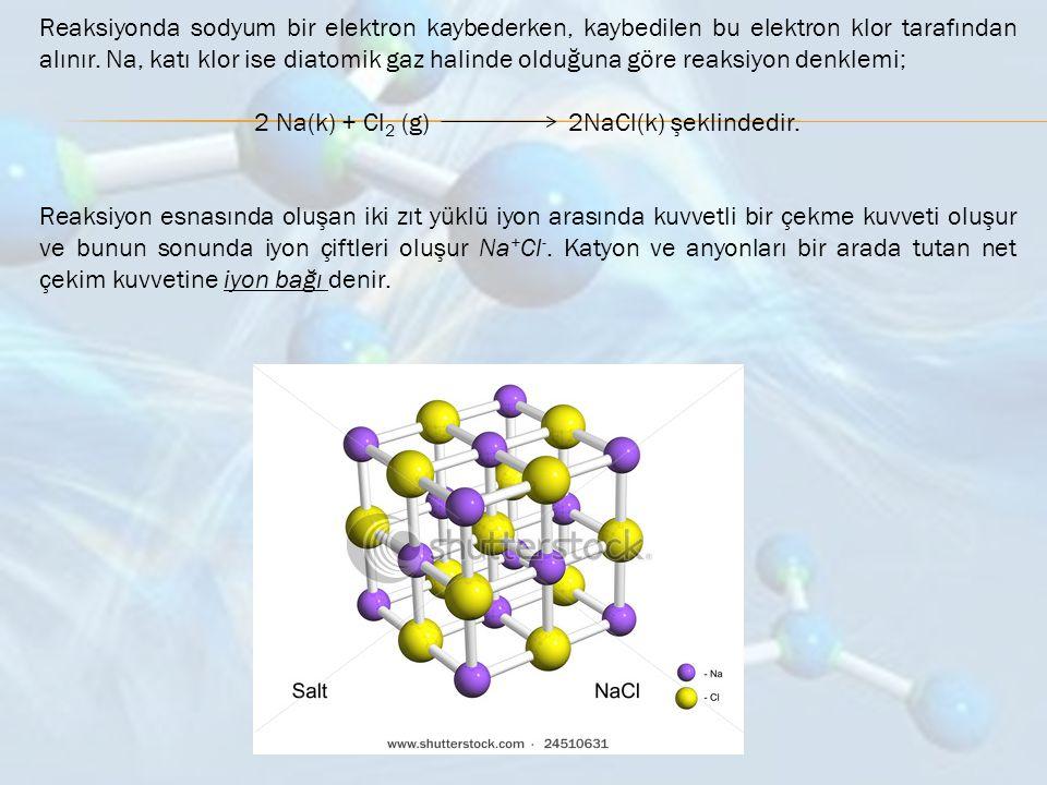 2 Na(k) + Cl2 (g) 2NaCl(k) şeklindedir.