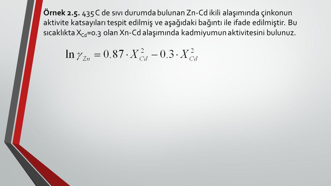Örnek 2.5.