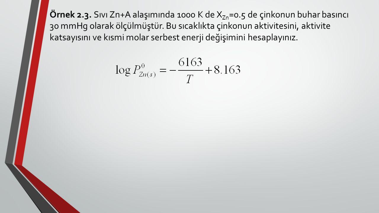 Örnek 2. 3. Sıvı Zn+A alaşımında 1000 K de XZn=0