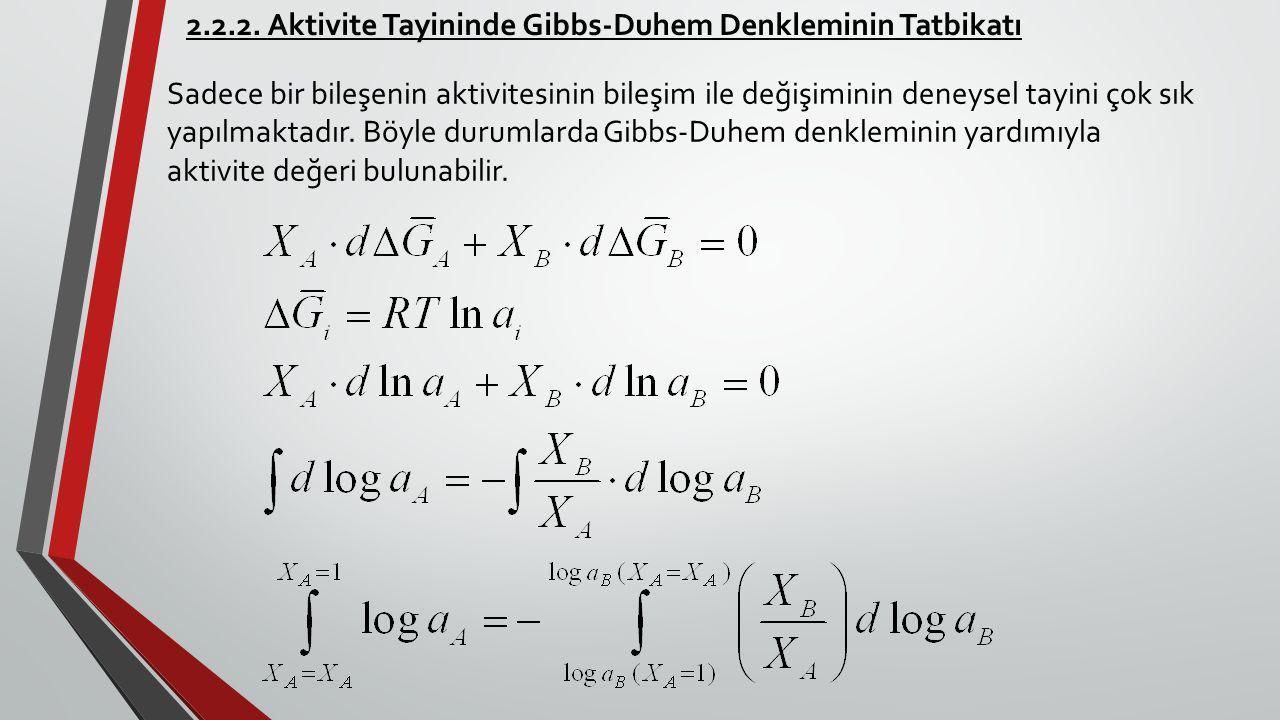 2.2.2. Aktivite Tayininde Gibbs-Duhem Denkleminin Tatbikatı