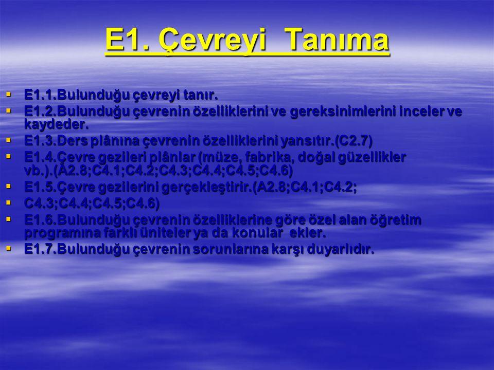 E1. Çevreyi Tanıma E1.1.Bulunduğu çevreyi tanır.