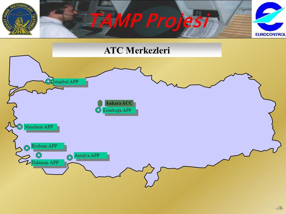 ATC Merkezleri İstanbul APP Ankara ACC Esenboğa APP Menderes APP