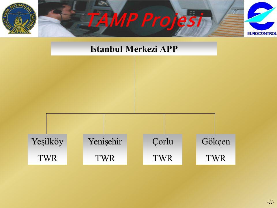 Istanbul Merkezi APP Yeşilköy TWR Yenişehir TWR Çorlu TWR Gökçen TWR