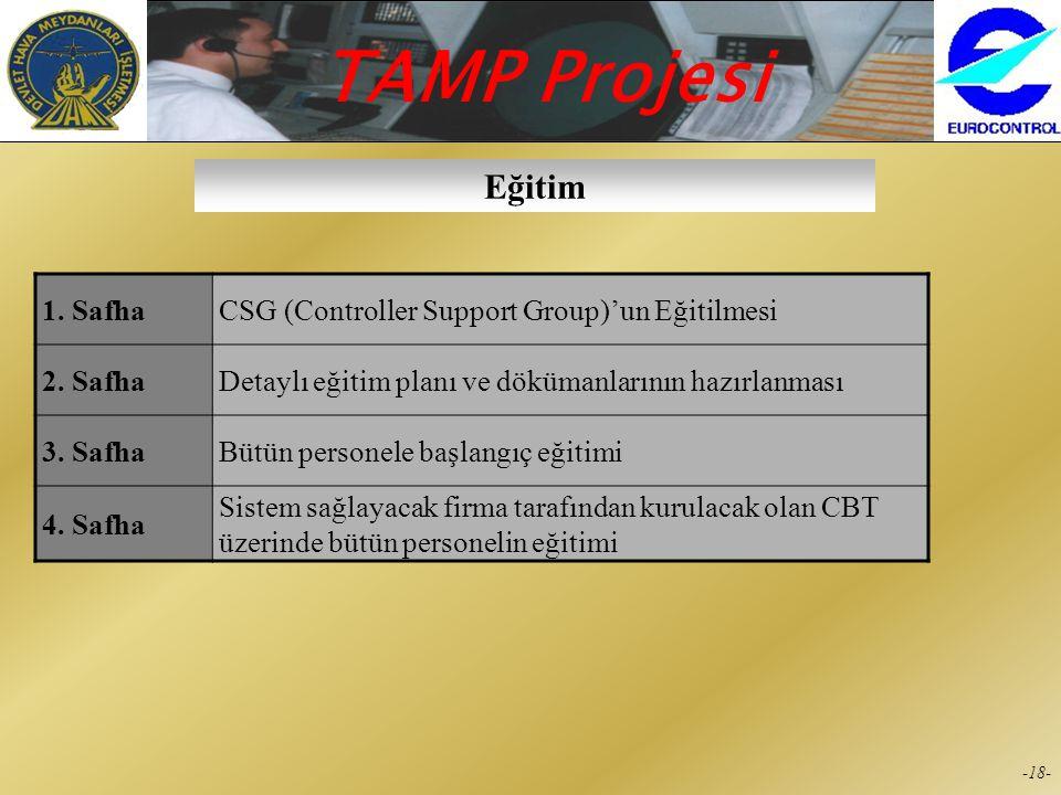 Eğitim 1. Safha CSG (Controller Support Group)'un Eğitilmesi 2. Safha