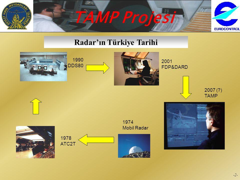 Radar'ın Türkiye Tarihi