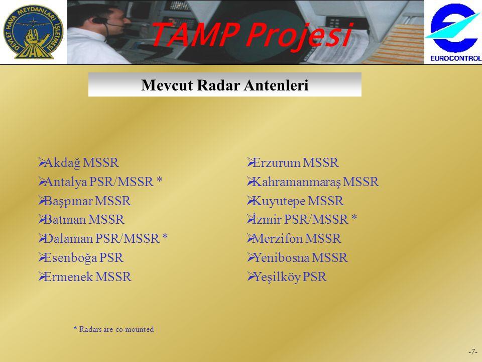 Mevcut Radar Antenleri