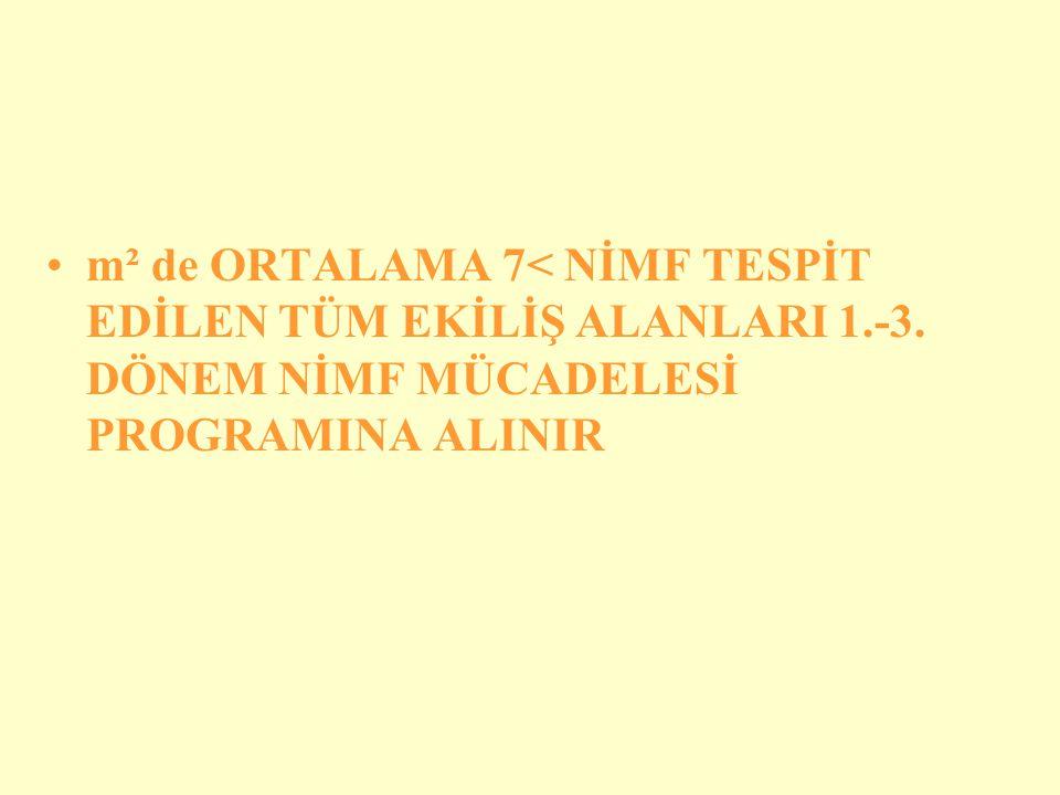 m² de ORTALAMA 7< NİMF TESPİT EDİLEN TÜM EKİLİŞ ALANLARI 1. -3