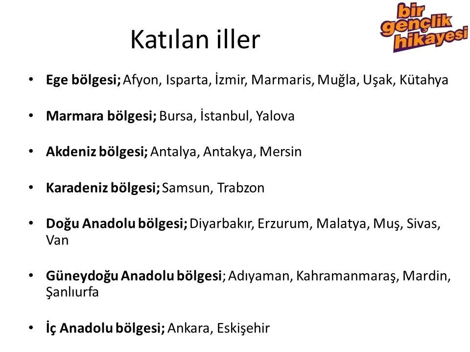 Katılan iller Ege bölgesi; Afyon, Isparta, İzmir, Marmaris, Muğla, Uşak, Kütahya. Marmara bölgesi; Bursa, İstanbul, Yalova.