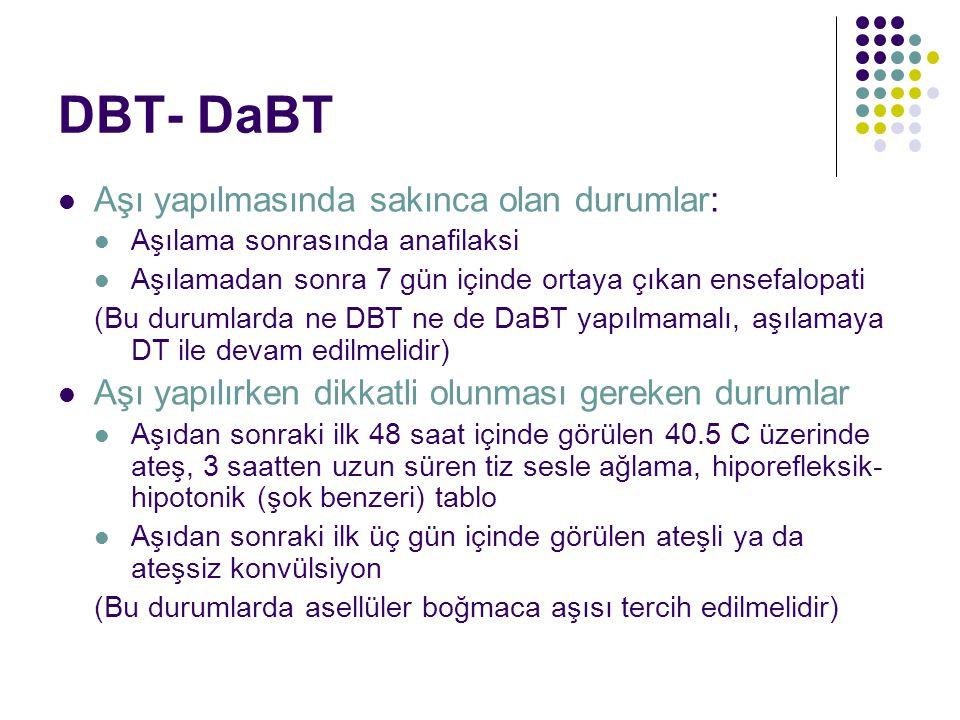 DBT- DaBT Aşı yapılmasında sakınca olan durumlar:
