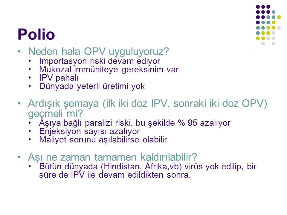 Polio Neden hala OPV uyguluyoruz