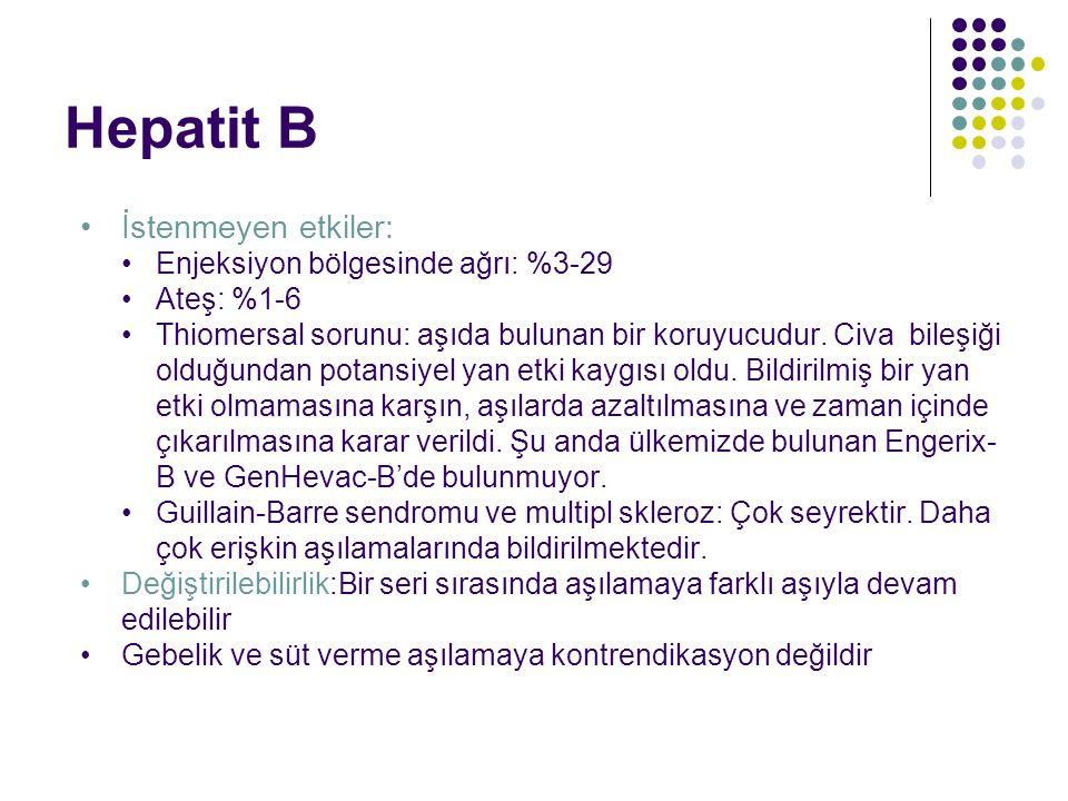 Hepatit B İstenmeyen etkiler: Enjeksiyon bölgesinde ağrı: %3-29