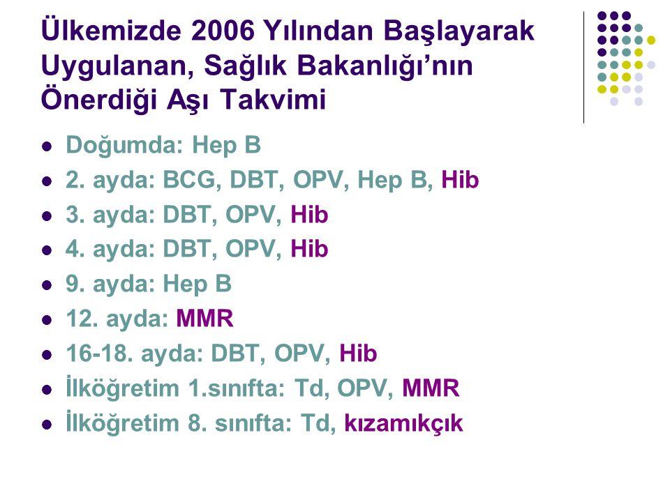 Ülkemizde 2006 Yılından Başlayarak Uygulanan, Sağlık Bakanlığı'nın Önerdiği Aşı Takvimi