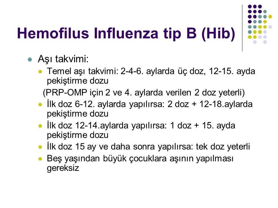 Hemofilus Influenza tip B (Hib)