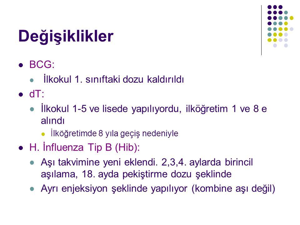 Değişiklikler BCG: dT: H. İnfluenza Tip B (Hib):