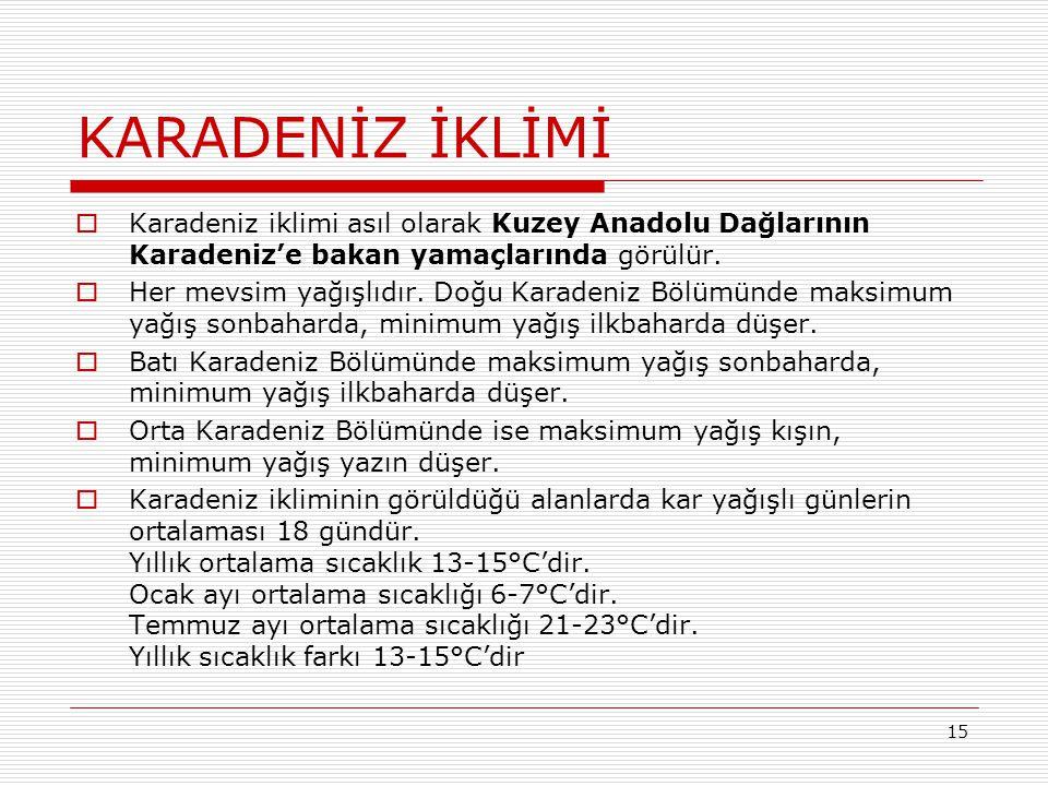 KARADENİZ İKLİMİ Karadeniz iklimi asıl olarak Kuzey Anadolu Dağlarının Karadeniz'e bakan yamaçlarında görülür.