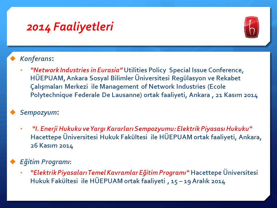 2014 Faaliyetleri Konferans: Sempozyum: Eğitim Programı: