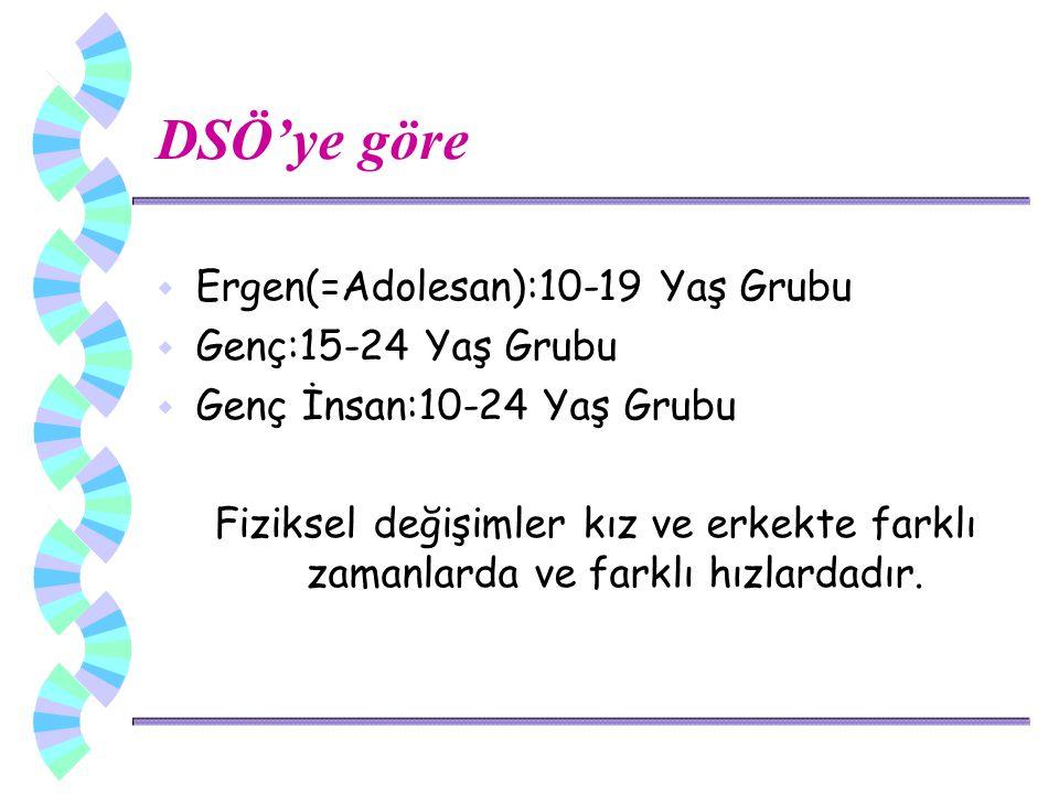 DSÖ'ye göre Ergen(=Adolesan):10-19 Yaş Grubu Genç:15-24 Yaş Grubu