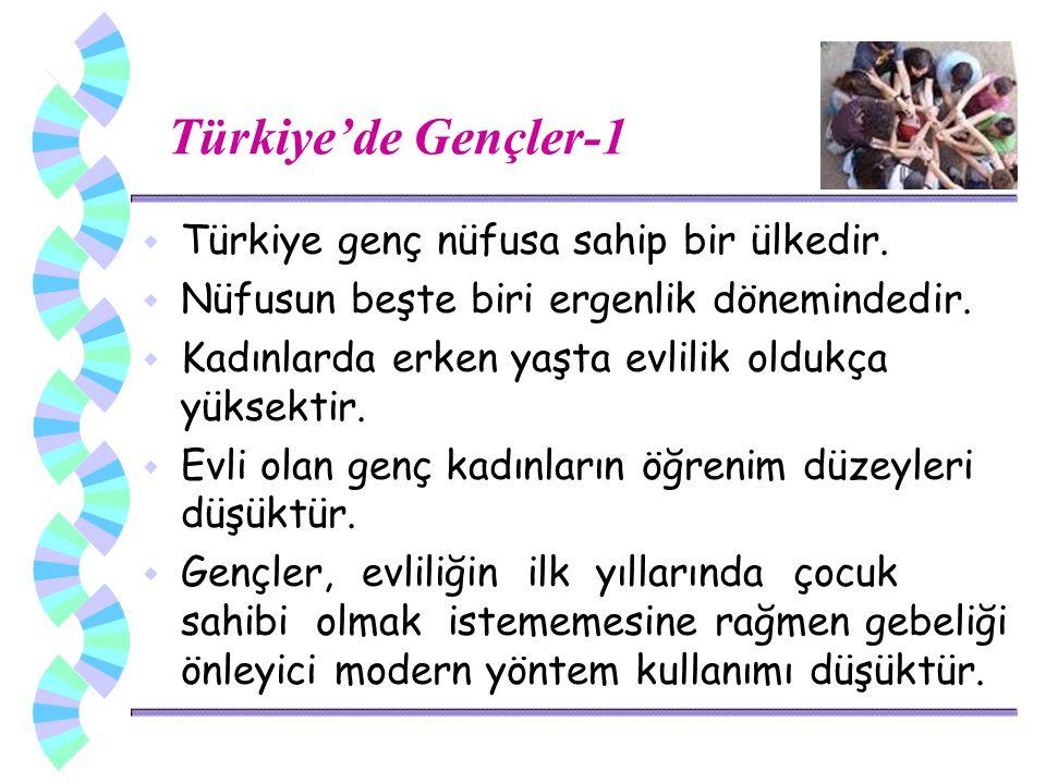 Türkiye'de Gençler-1 Türkiye genç nüfusa sahip bir ülkedir.
