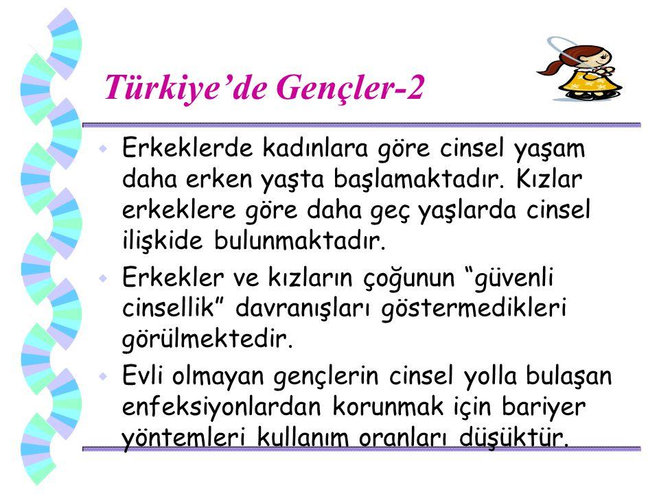 Türkiye'de Gençler-2
