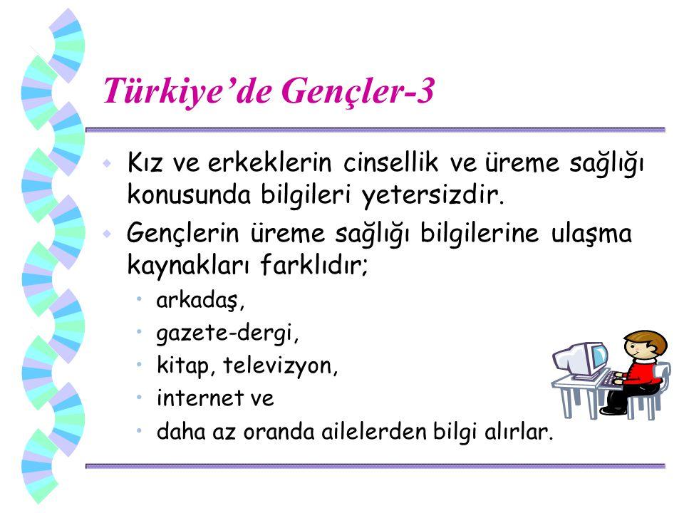 Türkiye'de Gençler-3 Kız ve erkeklerin cinsellik ve üreme sağlığı konusunda bilgileri yetersizdir.