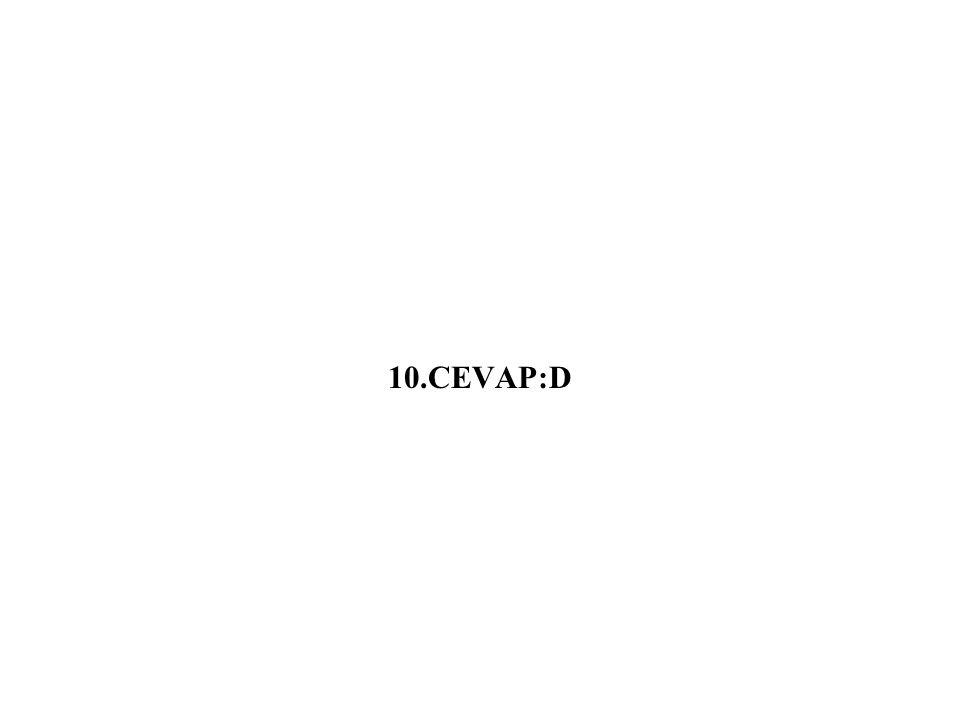 10.CEVAP:D