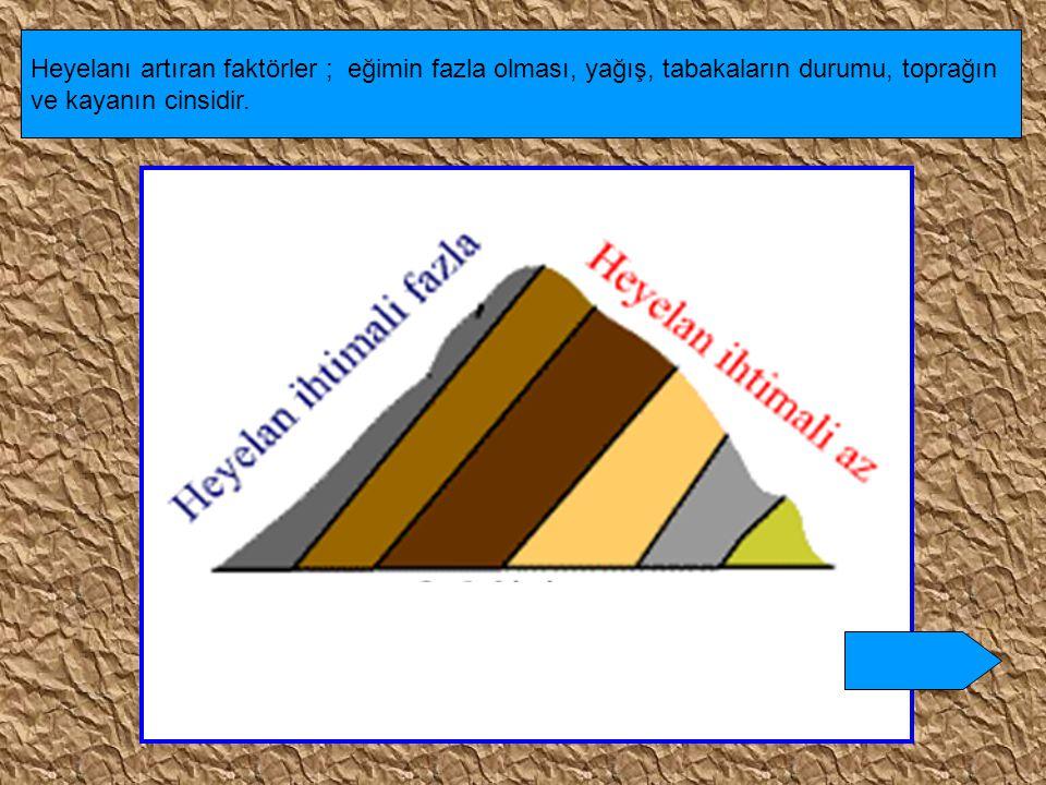 Heyelanı artıran faktörler ; eğimin fazla olması, yağış, tabakaların durumu, toprağın