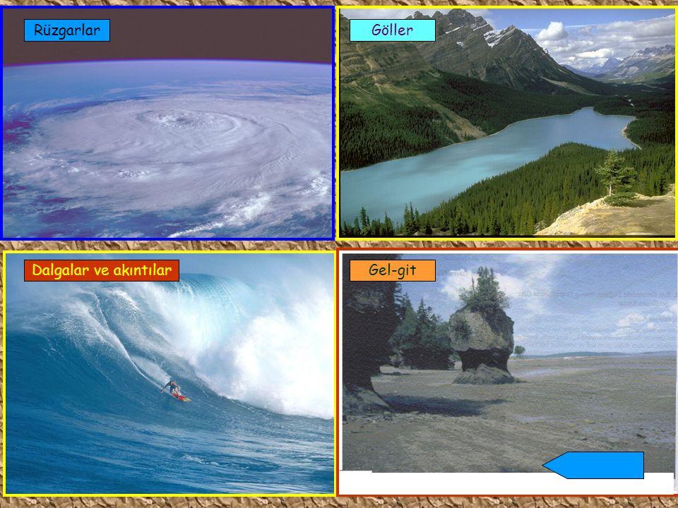 Rüzgarlar Göller Dalgalar ve akıntılar Gel-git