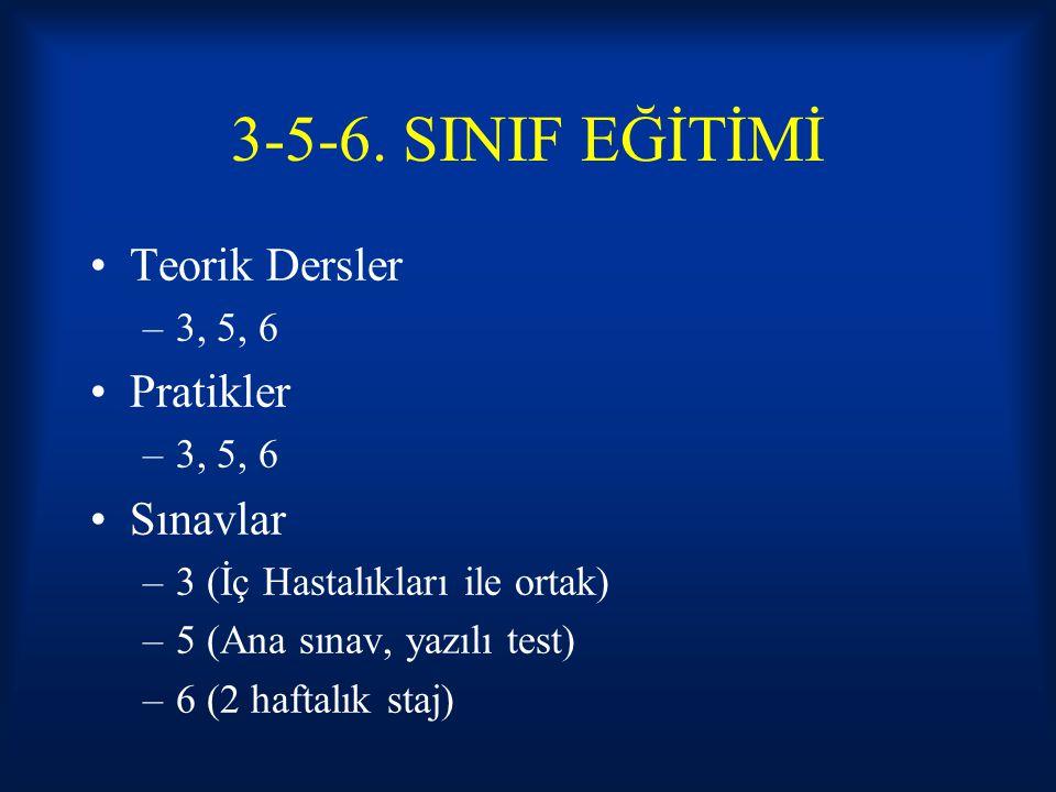 3-5-6. SINIF EĞİTİMİ Teorik Dersler Pratikler Sınavlar 3, 5, 6