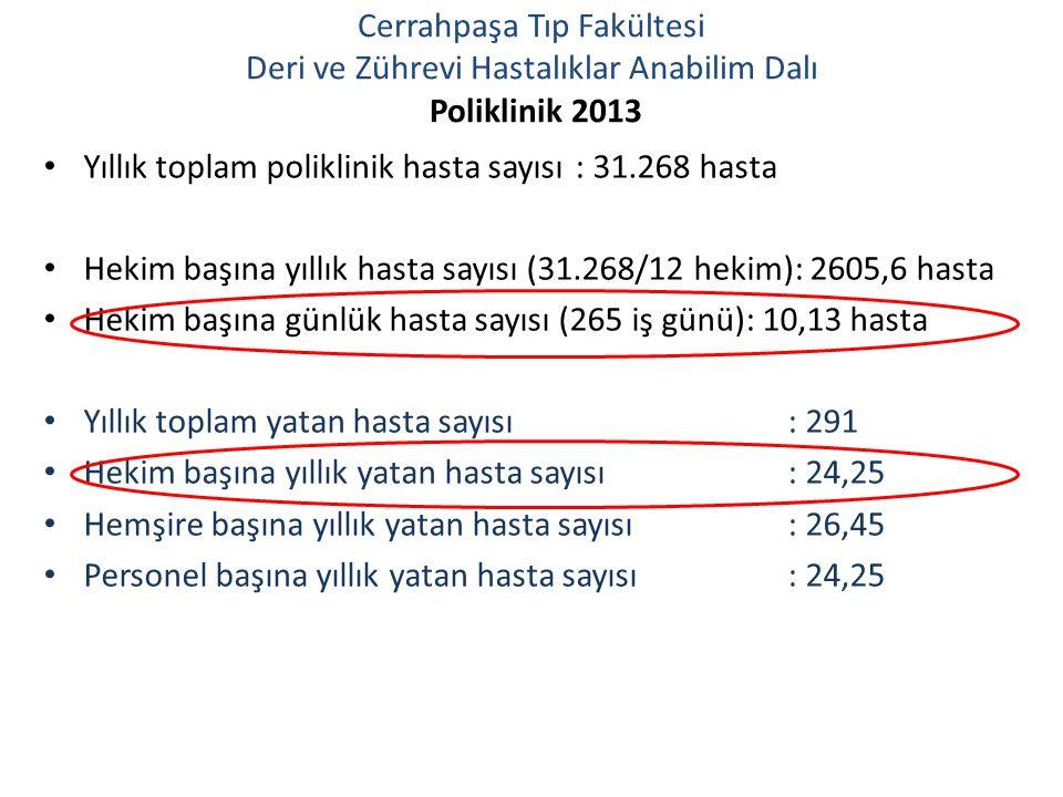 Cerrahpaşa Tıp Fakültesi Deri ve Zührevi Hastalıklar Anabilim Dalı Poliklinik 2013