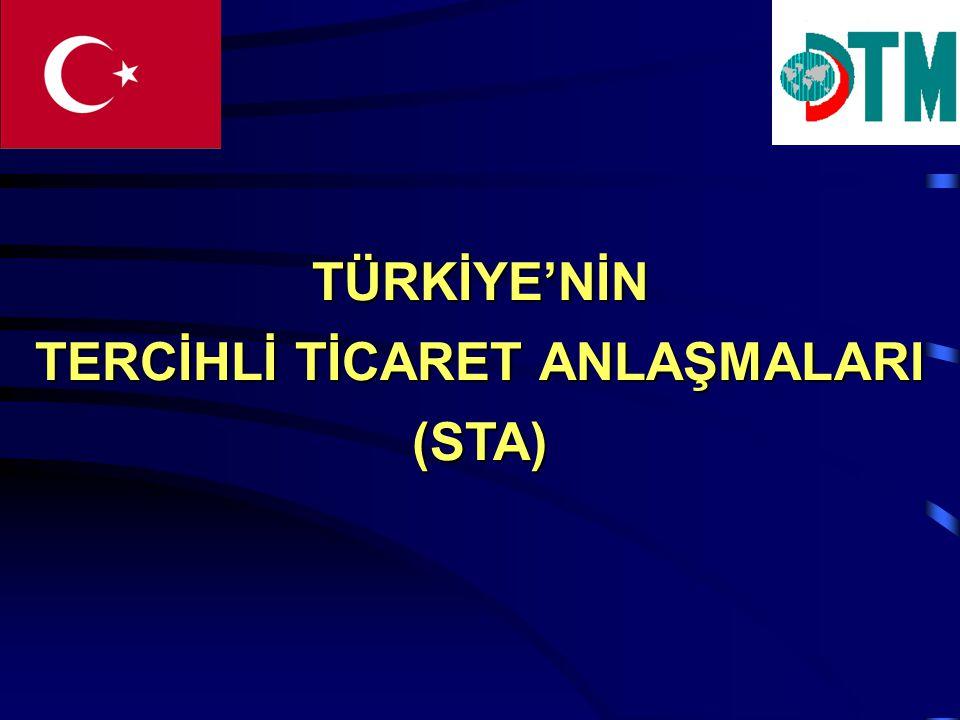 TERCİHLİ TİCARET ANLAŞMALARI (STA)