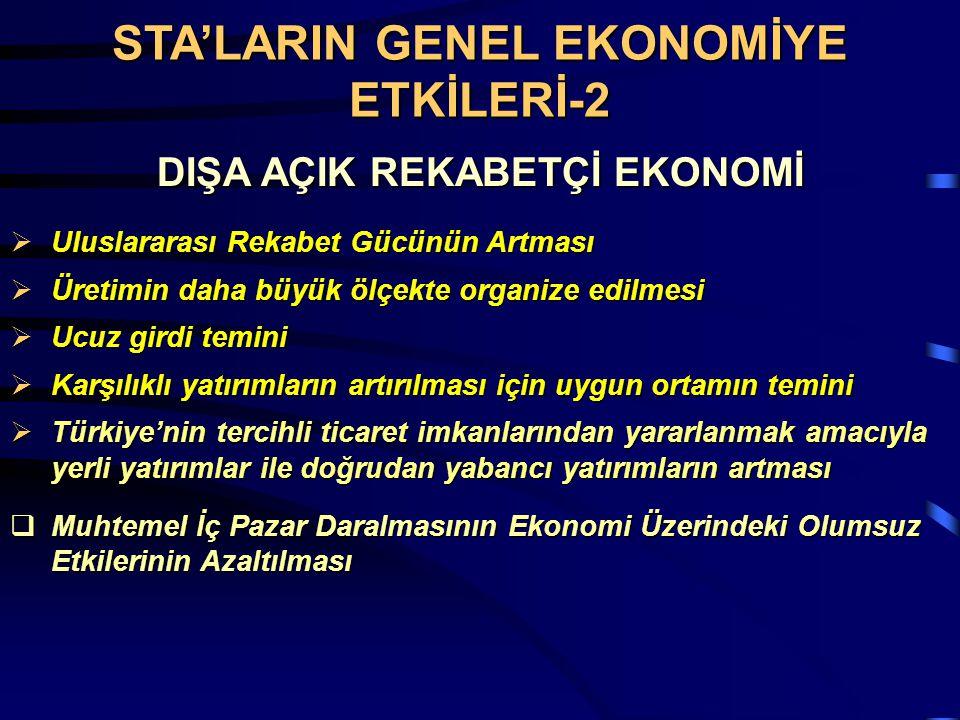 STA'LARIN GENEL EKONOMİYE ETKİLERİ-2 DIŞA AÇIK REKABETÇİ EKONOMİ