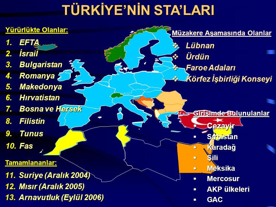 TÜRKİYE'NİN STA'LARI EFTA Lübnan İsrail Ürdün Bulgaristan
