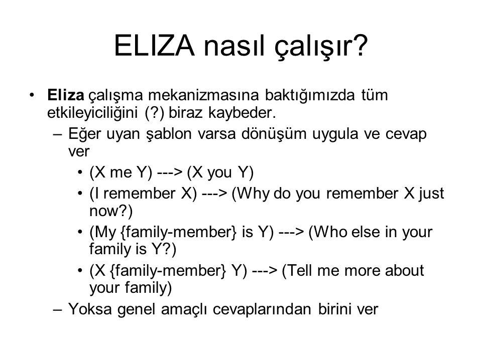 ELIZA nasıl çalışır Eliza çalışma mekanizmasına baktığımızda tüm etkileyiciliğini ( ) biraz kaybeder.