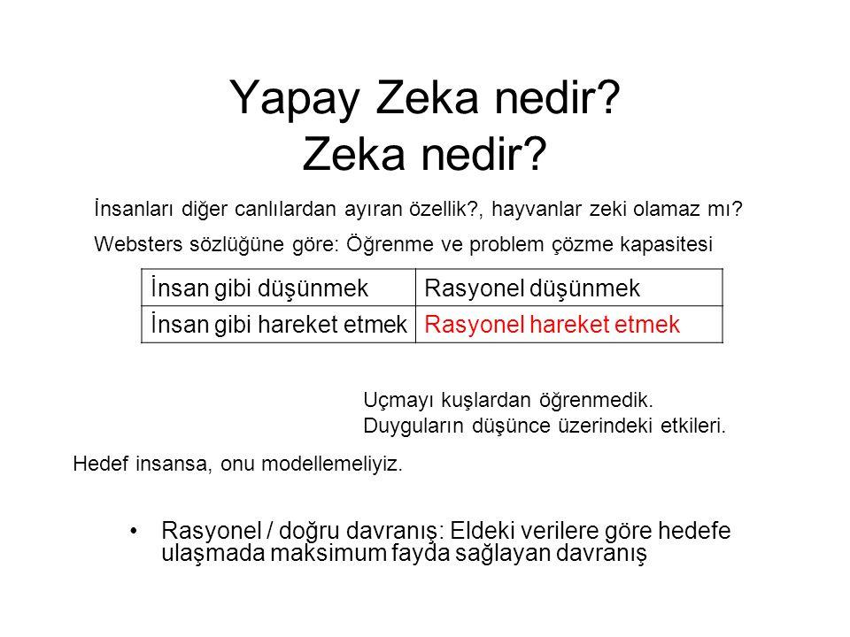 Yapay Zeka nedir Zeka nedir