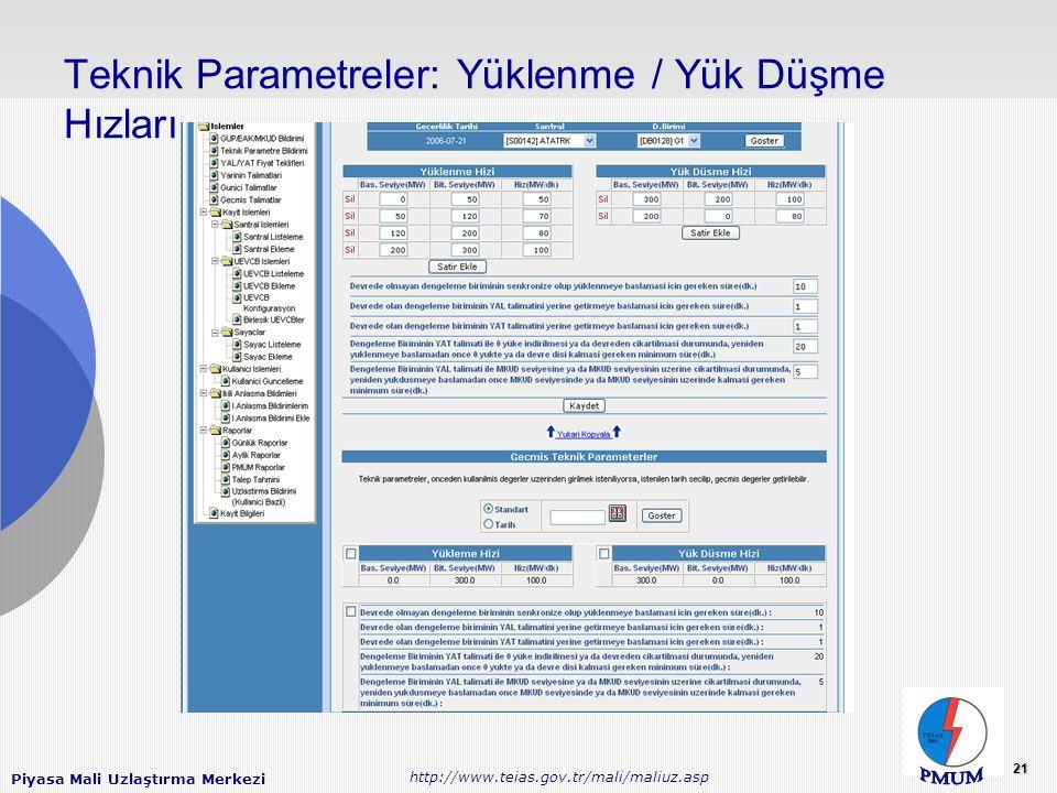 Teknik Parametreler: Yüklenme / Yük Düşme Hızları