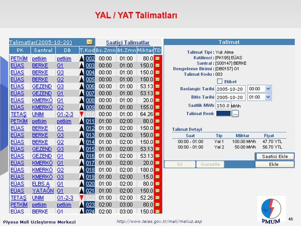 YAL / YAT Talimatları