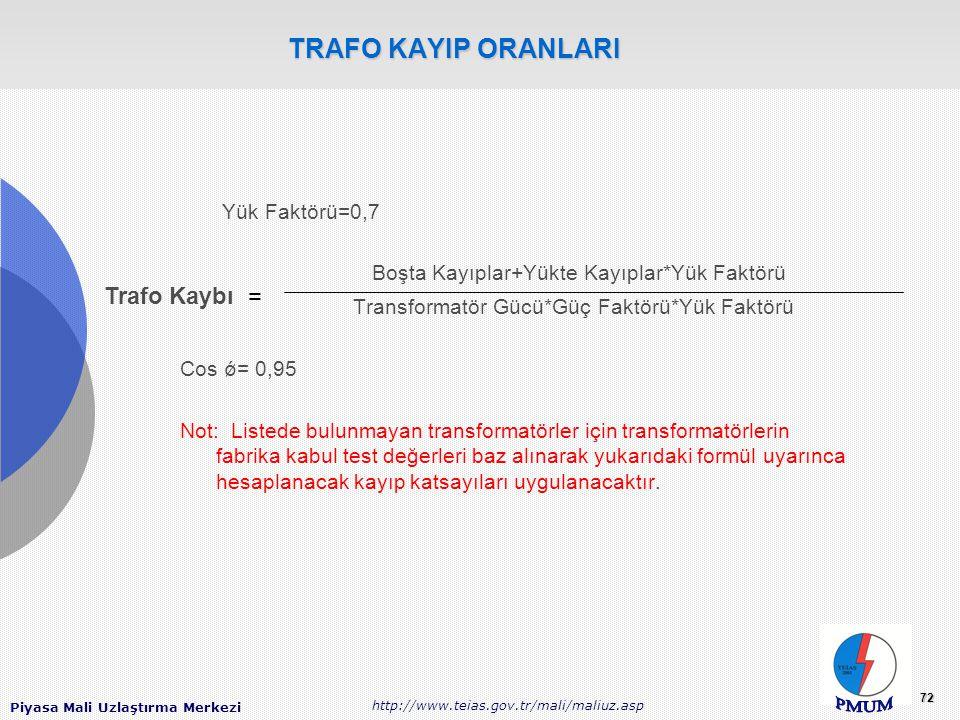 TRAFO KAYIP ORANLARI Transformatör Gücü*Güç Faktörü*Yük Faktörü
