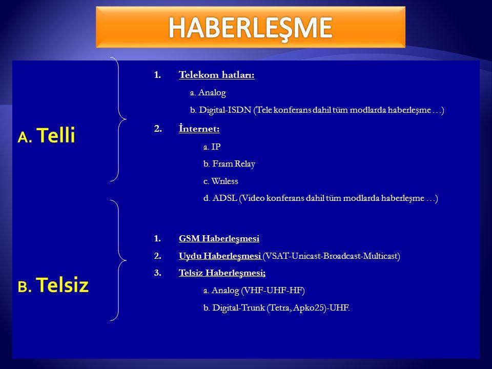 HABERLEŞME A. Telli B. Telsiz Telekom hatları: İnternet: a. Analog