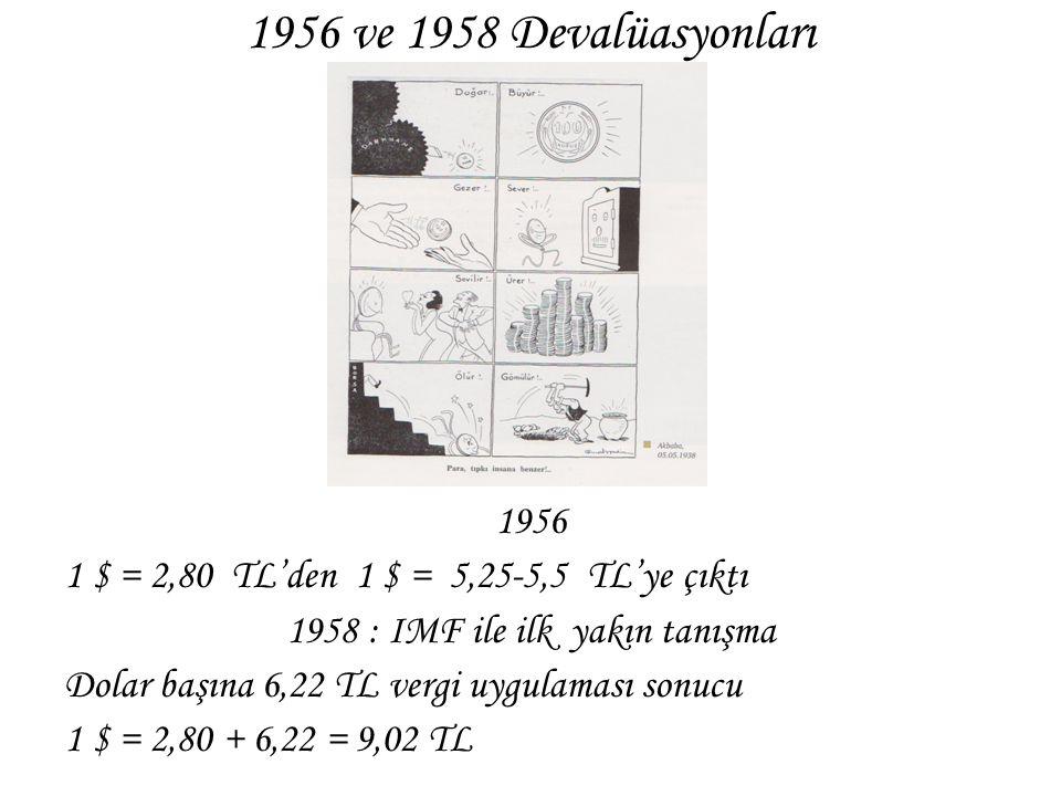 1958 : IMF ile ilk yakın tanışma